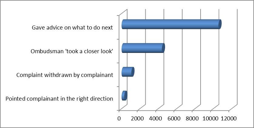 2013-01-31-ombudsmandsaction.jpg