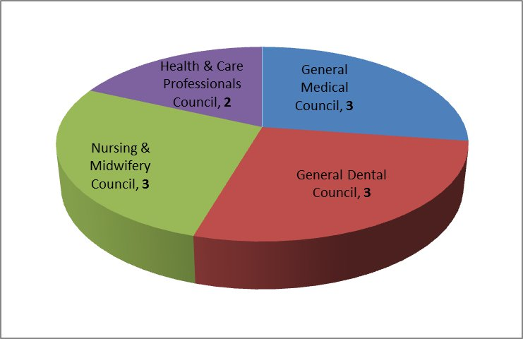 2013-01-31-whatcouncils.jpg
