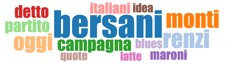 2013-02-02-wordcloud.png