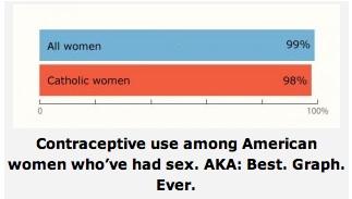 2013-02-06-contraceptiveuse.jpg