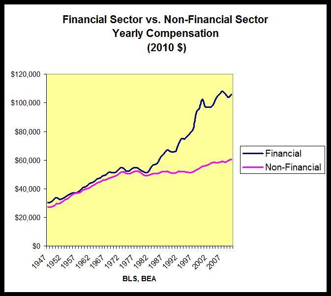 2013-02-08-financialcompensationversus.jpg