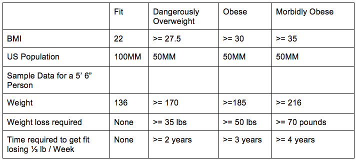 diet and exercise plan for 16 year old boy