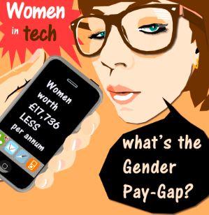 2013-02-17-womenpaygap.JPG