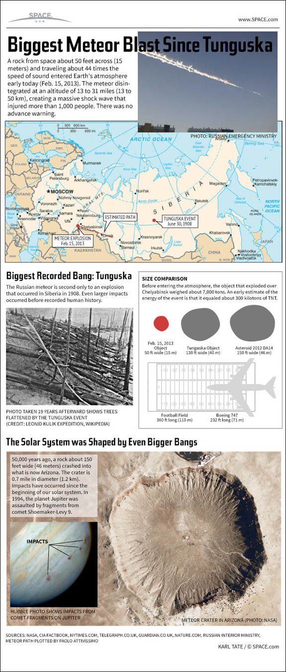2013-02-18-meteorscompared.jpg