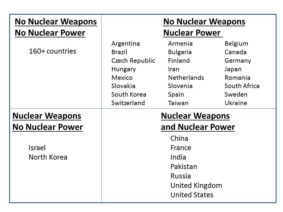 2013-02-20-NuclearGrid2.jpg