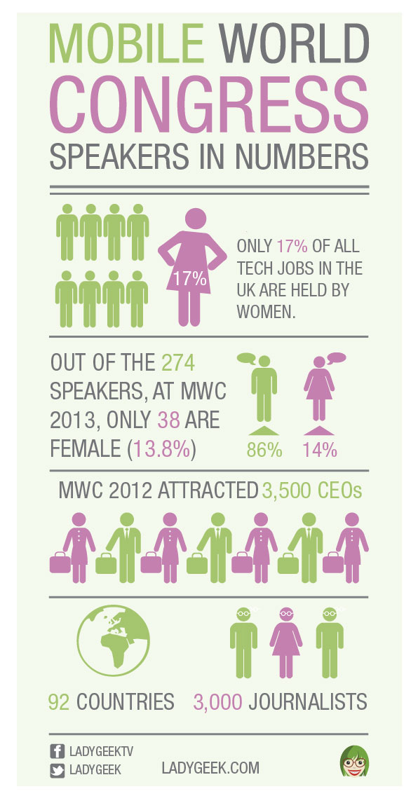 2013-02-21-MWC_Infographic.jpg