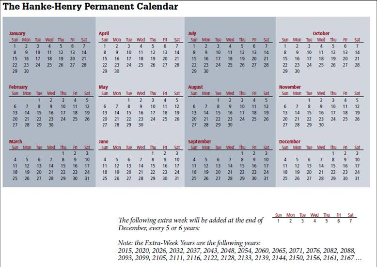 Calendar Reform Ideas : Days of months just b use