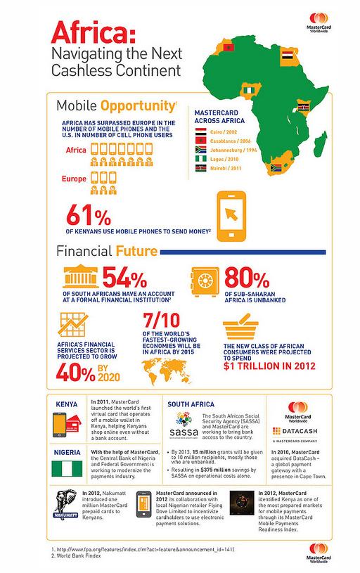 2013-02-25-africa_infographic.jpg
