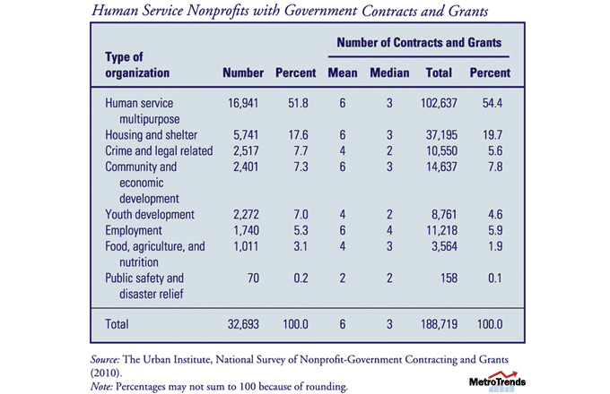 2013-02-25-table1.jpg