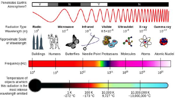 2013-02-26-Spectrum.jpg
