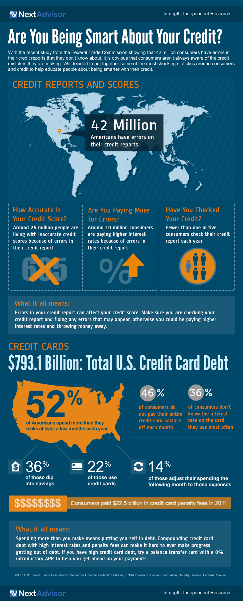 Displaying 18> Images For - No Credit Card Debt