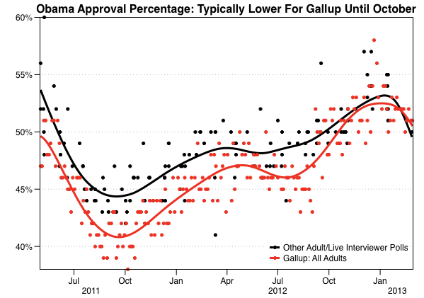 2013-03-01-Approval20112012.png