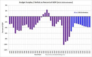 2013-03-01-budgetsurplus.jpg