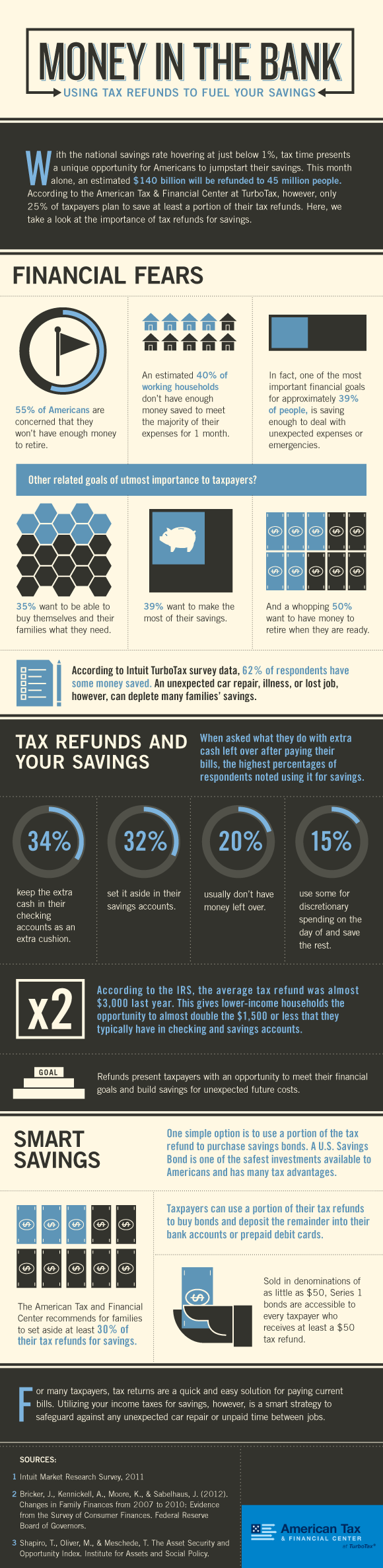 2013-03-05-TurboTaxTaxCenterSavingsRelease.png