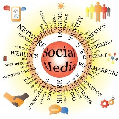 2013-03-07-socialmedia.jpg