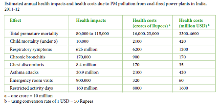 2013-03-08-Indiahealthstudydeathcosts.png