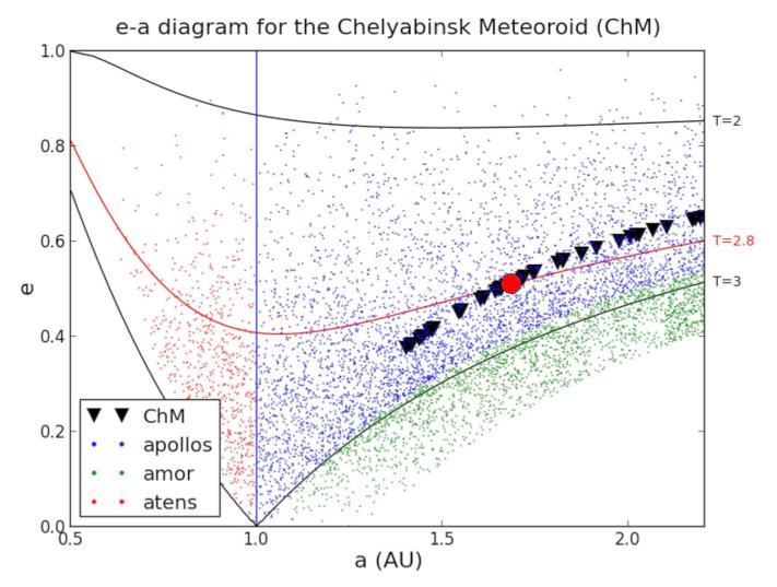 2013-03-12-asteroide1.jpeg