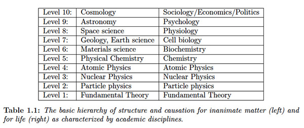 2013-03-14-AcademicHierarchies.jpg