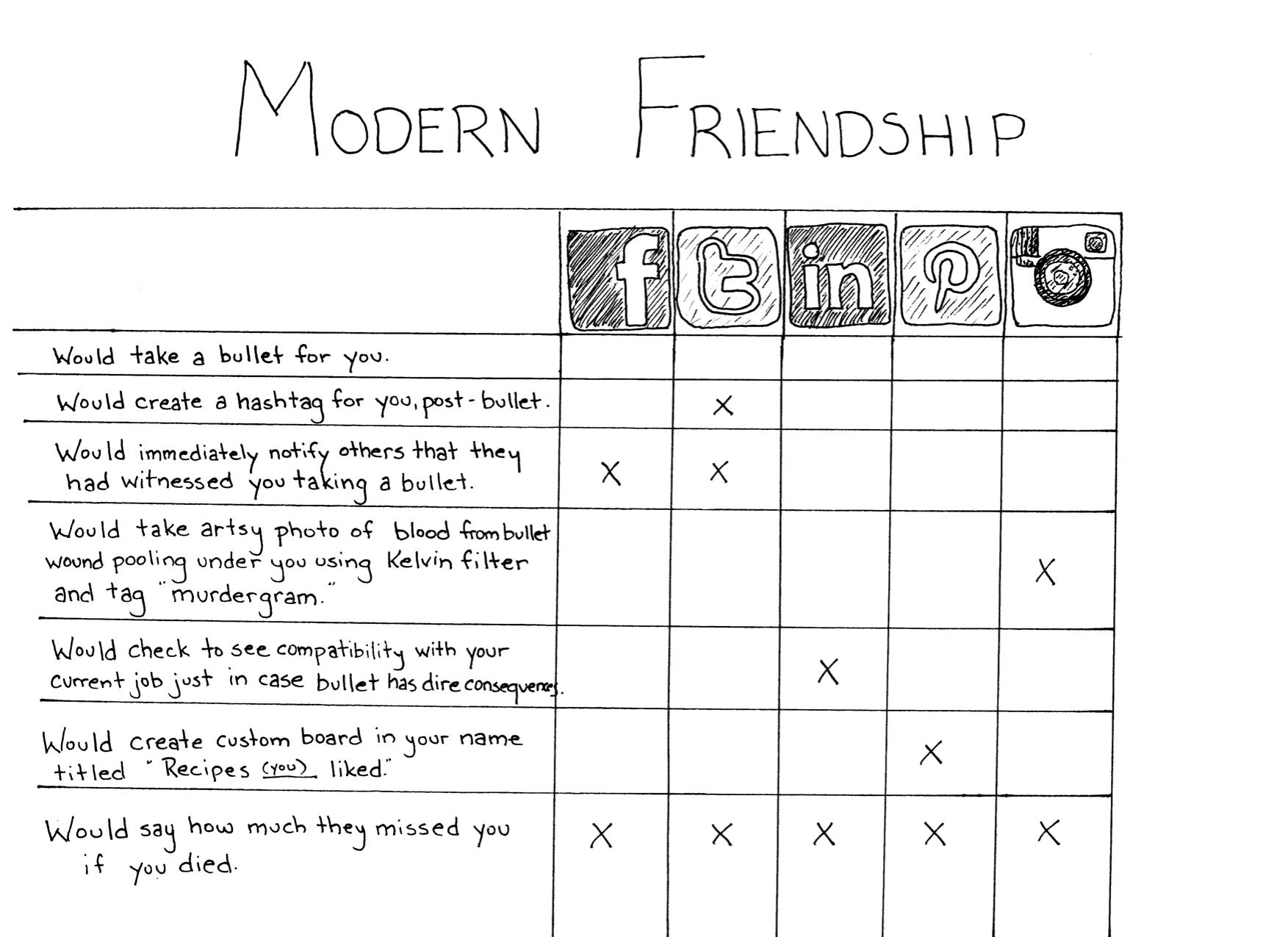 2013-03-20-modernfriendship.jpg