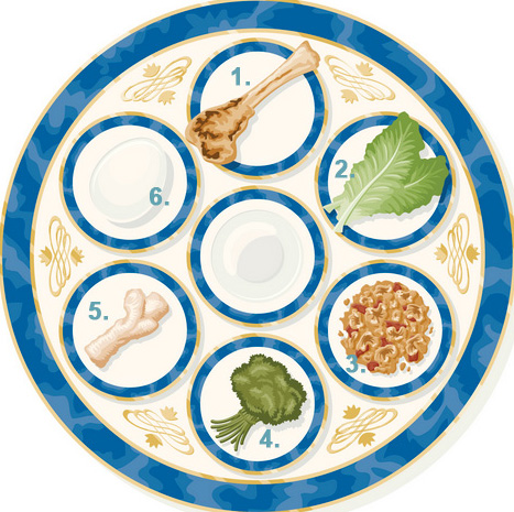 The Seder Plate And Your Health: Nutritious Benefits Of The ...