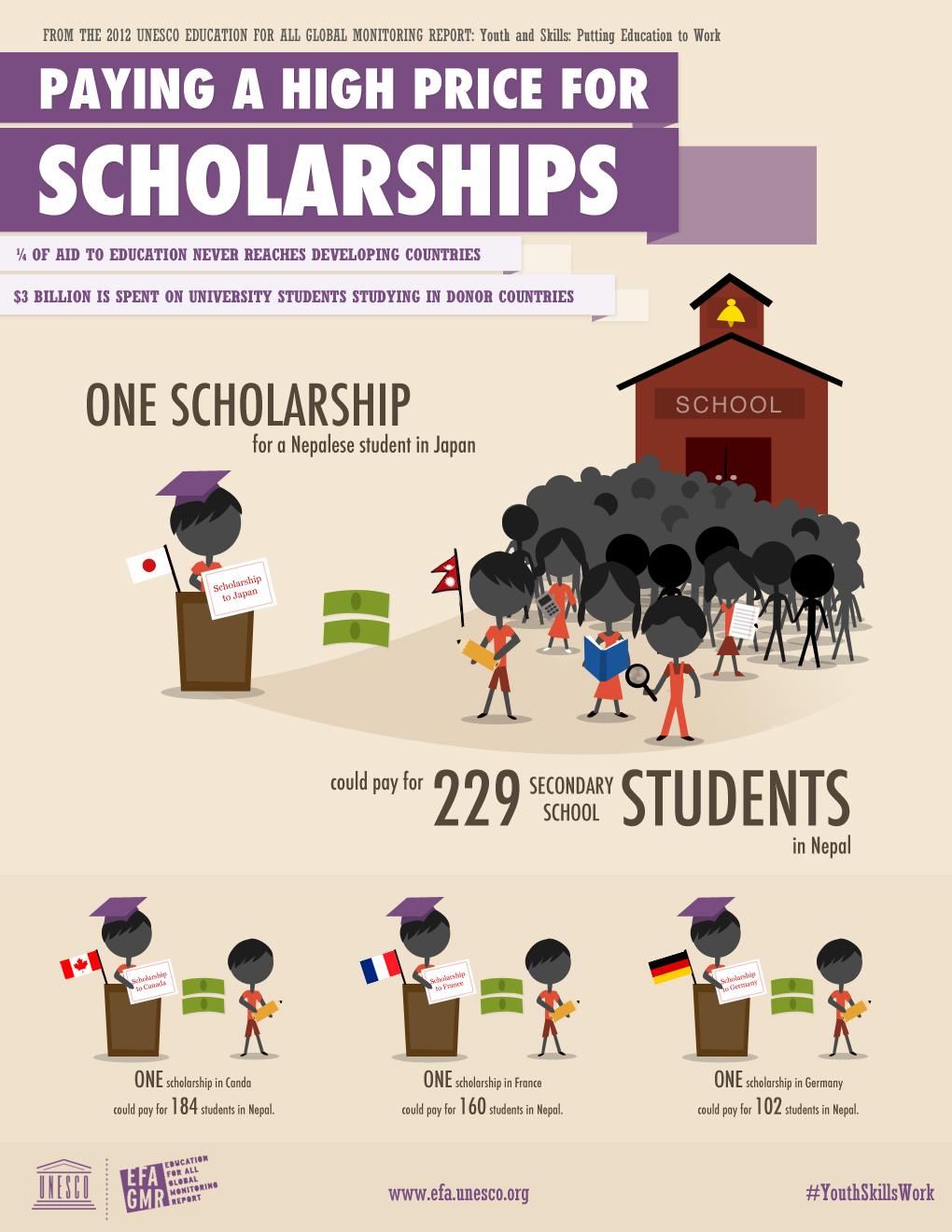 2013-03-27-scholarships2.jpg