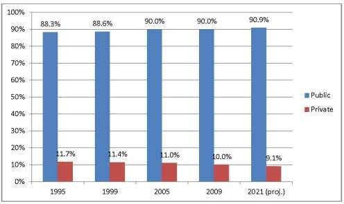 2013-03-28-Chart1.jpg