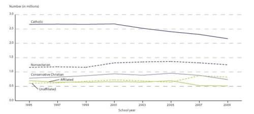 2013-03-28-Chart2.jpg