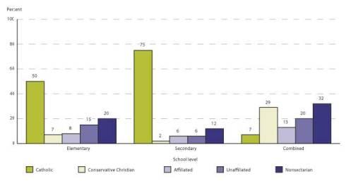 2013-03-28-Chart3.jpg