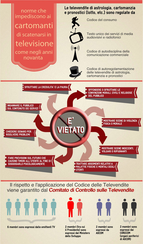 2013-03-31-INFOGRAFICA_CARTOMANTI_IN_TV_3.jpg