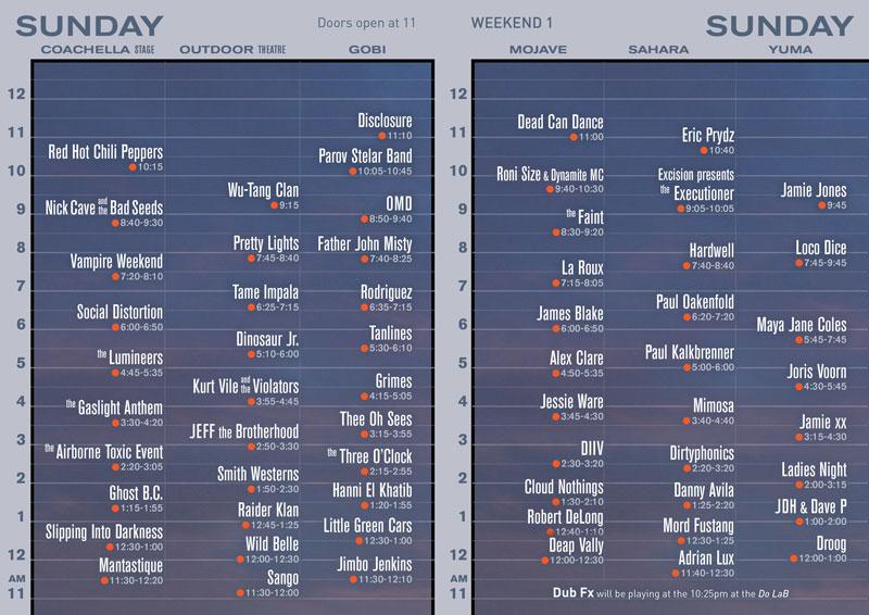 Coachella-2013-Sunday-Set-Time