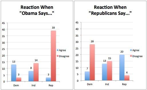 2013-04-11-ObamaGOPSay.jpg