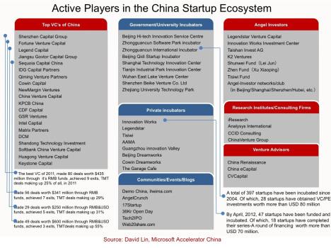 2013-04-15-activeplayerinchinavc.jpg