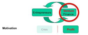2013-04-15-financeplusentreprenuers.jpg