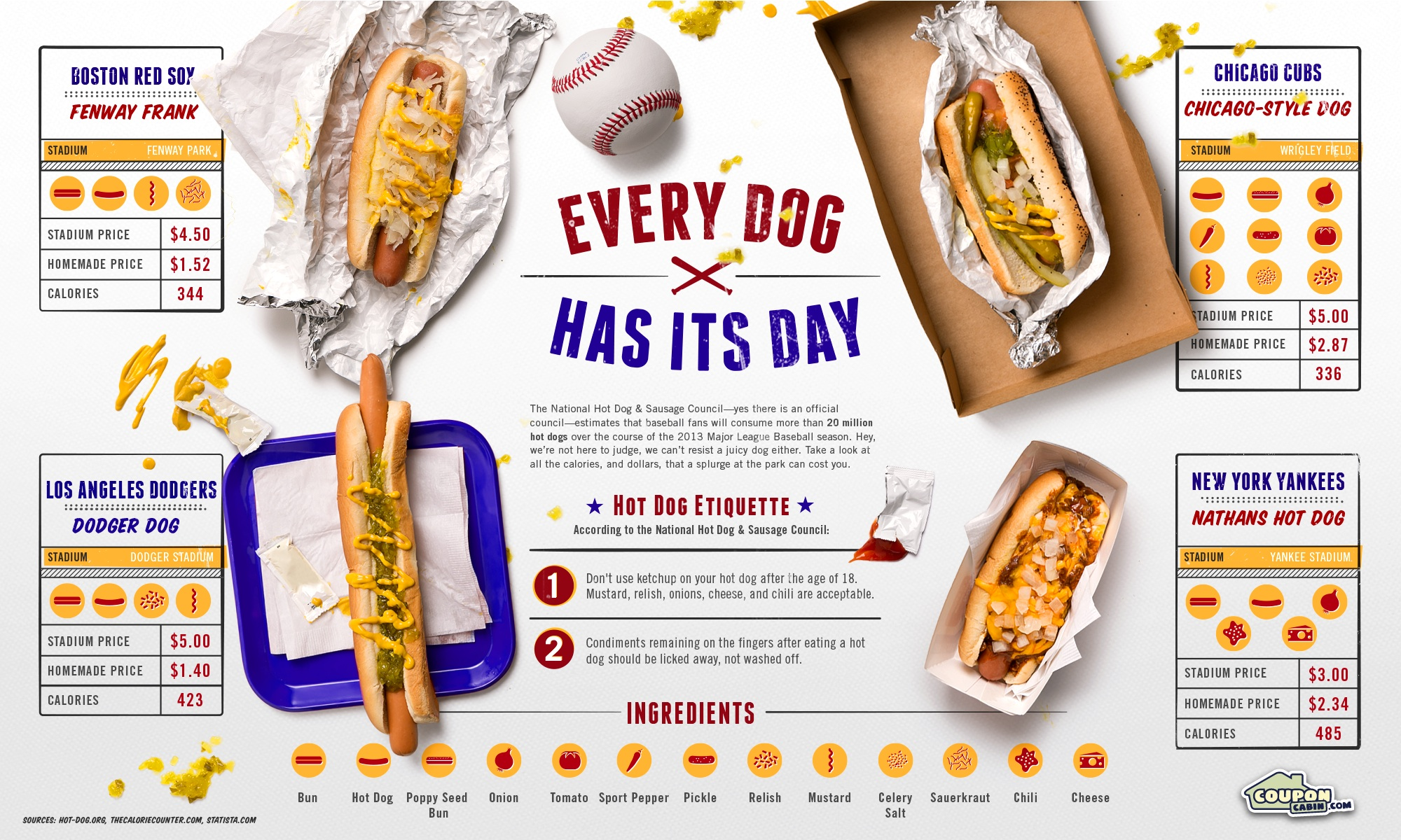 How To Make Hot Dogs Like The Ballpark