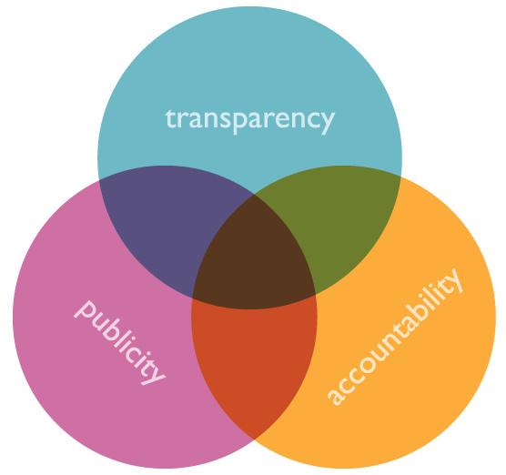 2013-04-25-transparency.jpg