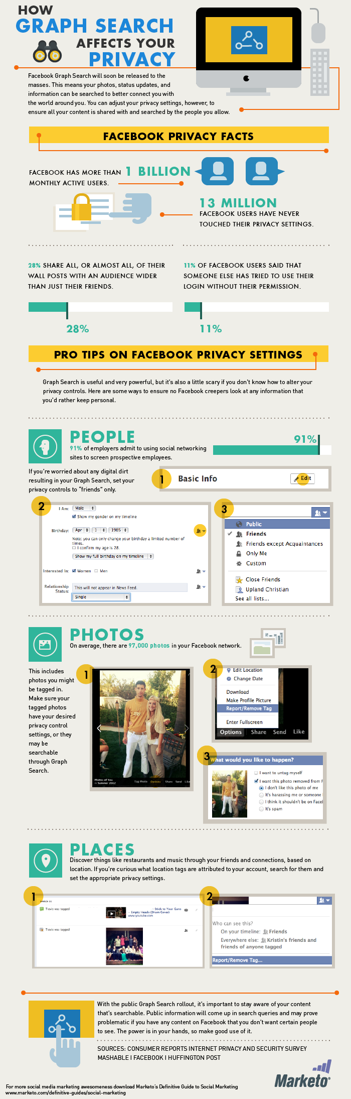 2013-05-01-HowGraphSearchAffectsYourPrivacy.png