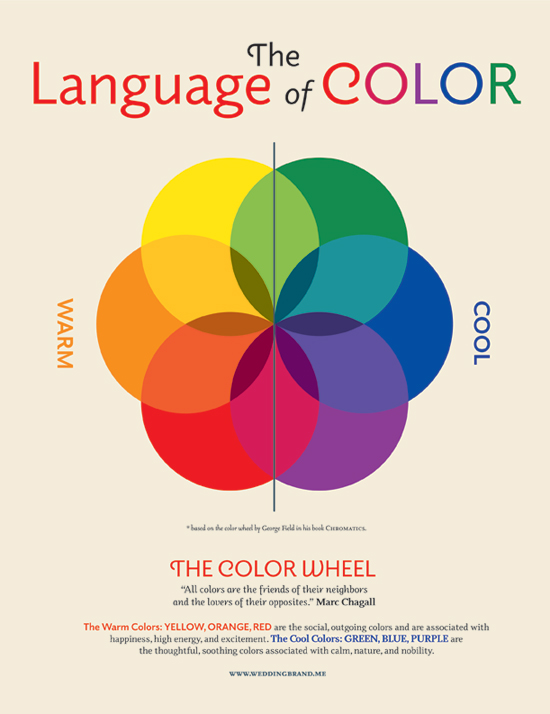 Patricia Vining: The Language of Color... Secrets to a Perfect ...