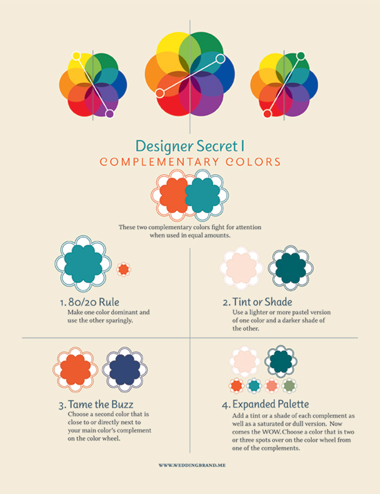 2013 05 01 WB Image2 Designer Secret I Complementary Colors