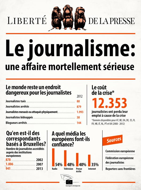 2013-05-02-media_freedom_fr.jpg