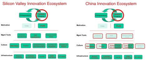 2013-05-07-chinavsusecosystem1.jpg