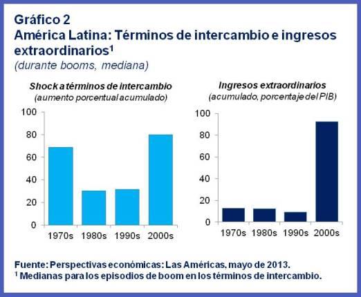 2013-05-08-SPA.WHDREOSpring.LACwindfalls.chart2.jpg