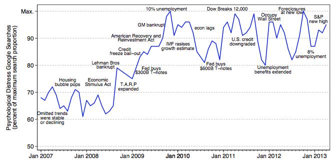 2013-05-08-graph.jpg
