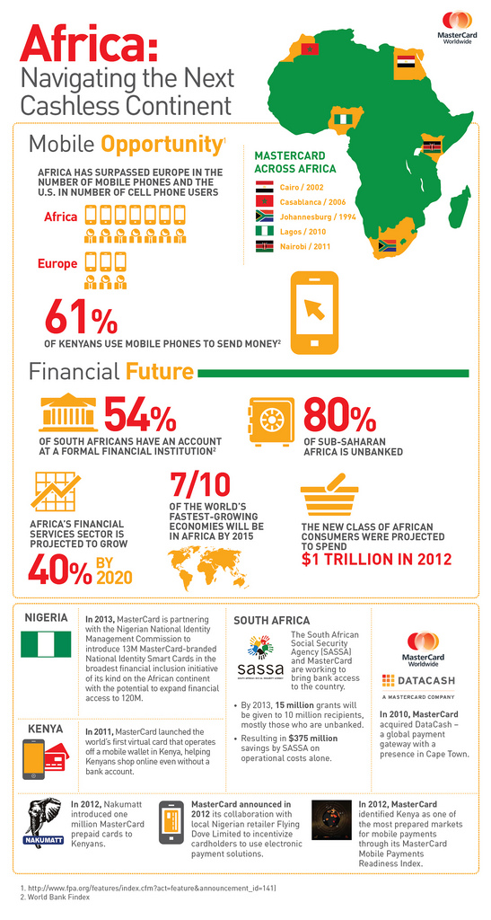 nigerias new chapter in africas growth story huffpost