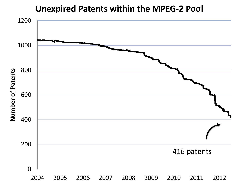 2013-05-10-Chart1.jpg