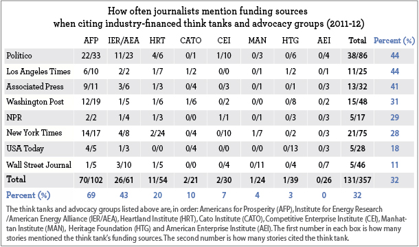 2013-05-10-Table_Huffpost.jpg