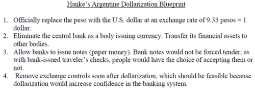 2013-05-10-dollarizationblueprint.png