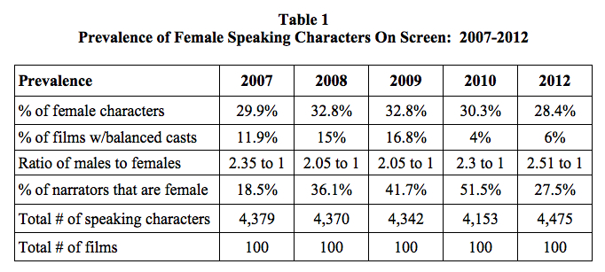 2013-05-13-Table1.jpg