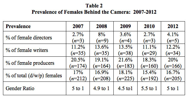 2013-05-13-Table2.jpg