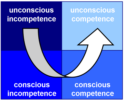 2013-05-14-fourstagesofcompetence.png