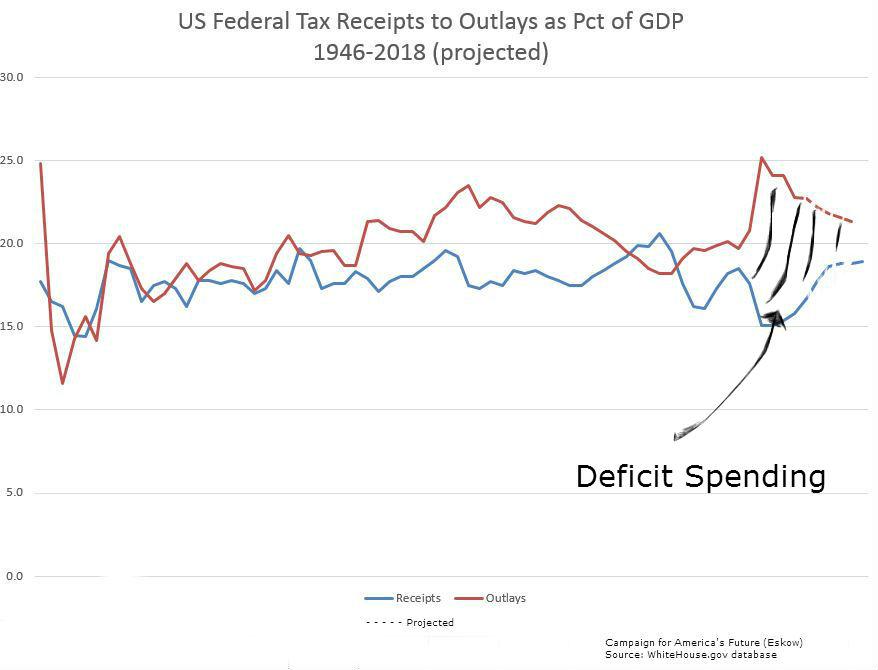 2013-05-16-thisisyourgovernmentondeficits.jpg